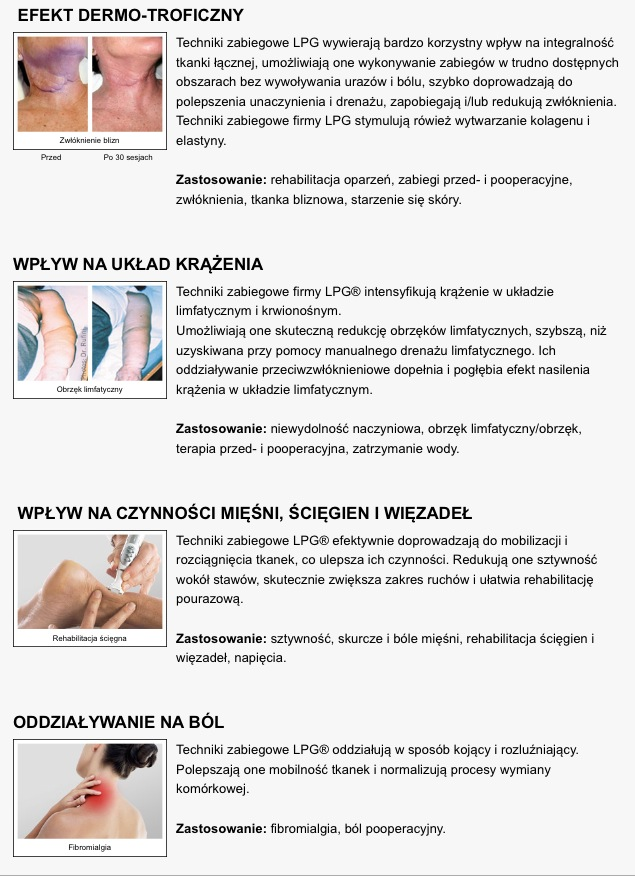 medycyna estetyczna sanok - zabiegi endermolab na skórę