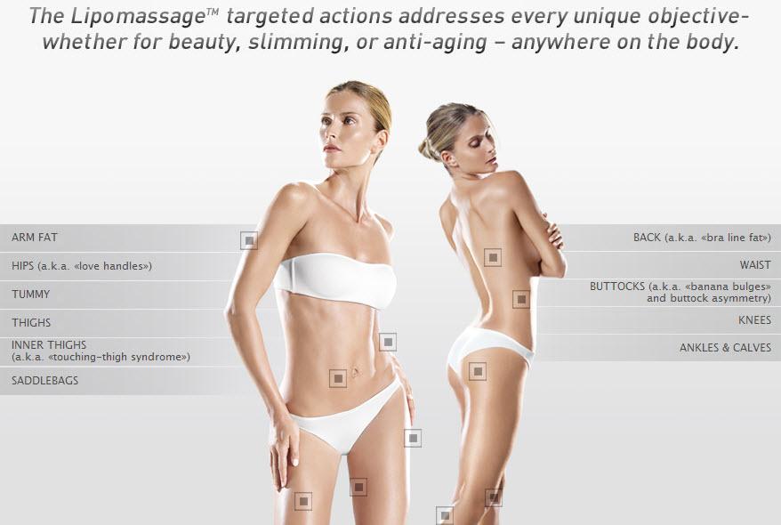 zabieg lipomassage - likwidacja tkanki tłuszczowej