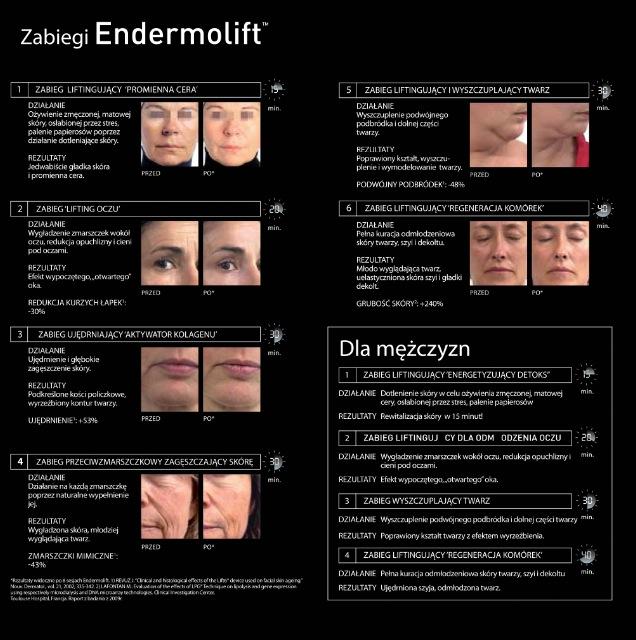 endermolift - wyszczuplanie twarzy i wypełnianie zmarszczek
